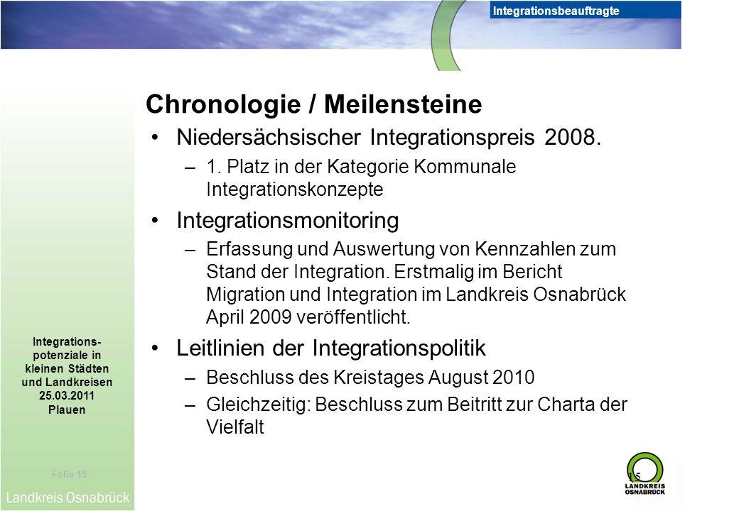 Folie 15 Integrationsbeauftragte Integrations- potenziale in kleinen Städten und Landkreisen 25.03.2011 Plauen 15 Niedersächsischer Integrationspreis