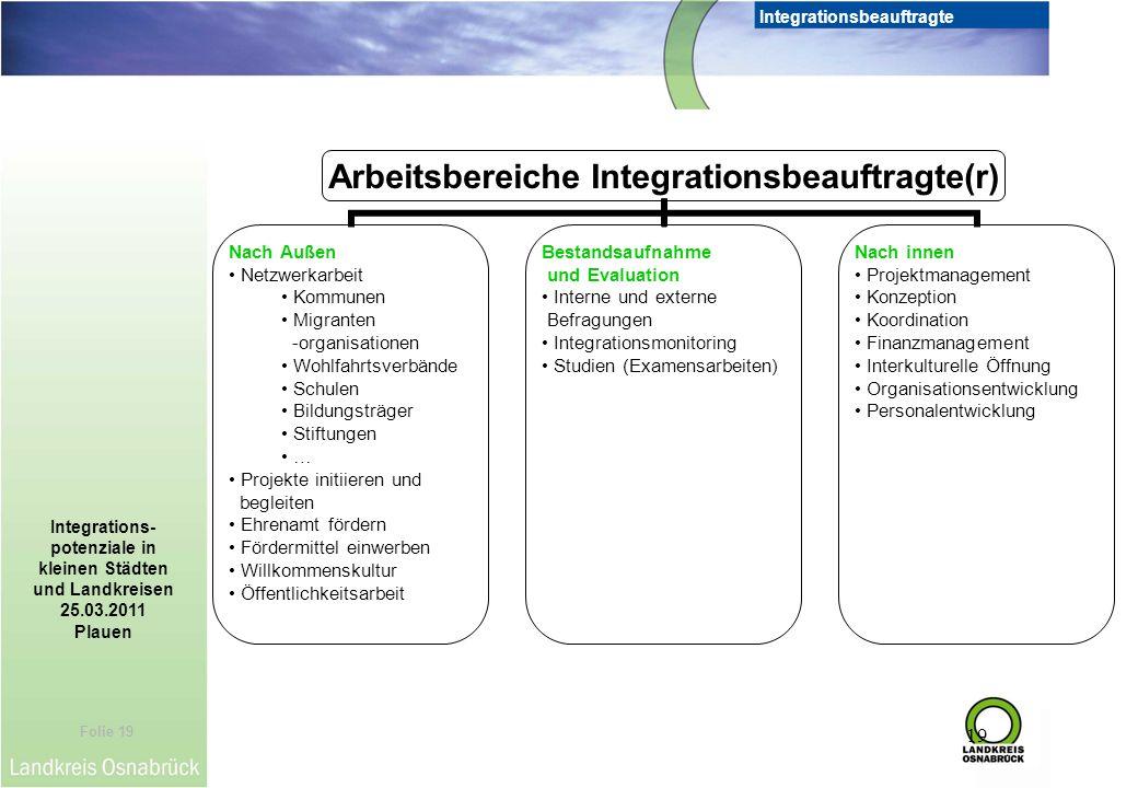 Folie 19 Integrationsbeauftragte Integrations- potenziale in kleinen Städten und Landkreisen 25.03.2011 Plauen 19 Arbeitsbereiche Integrationsbeauftra