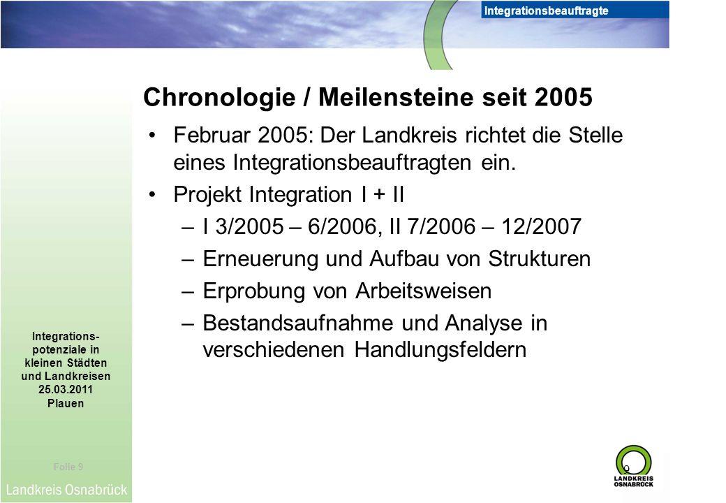 Folie 9 Integrationsbeauftragte Integrations- potenziale in kleinen Städten und Landkreisen 25.03.2011 Plauen 9 Februar 2005: Der Landkreis richtet di