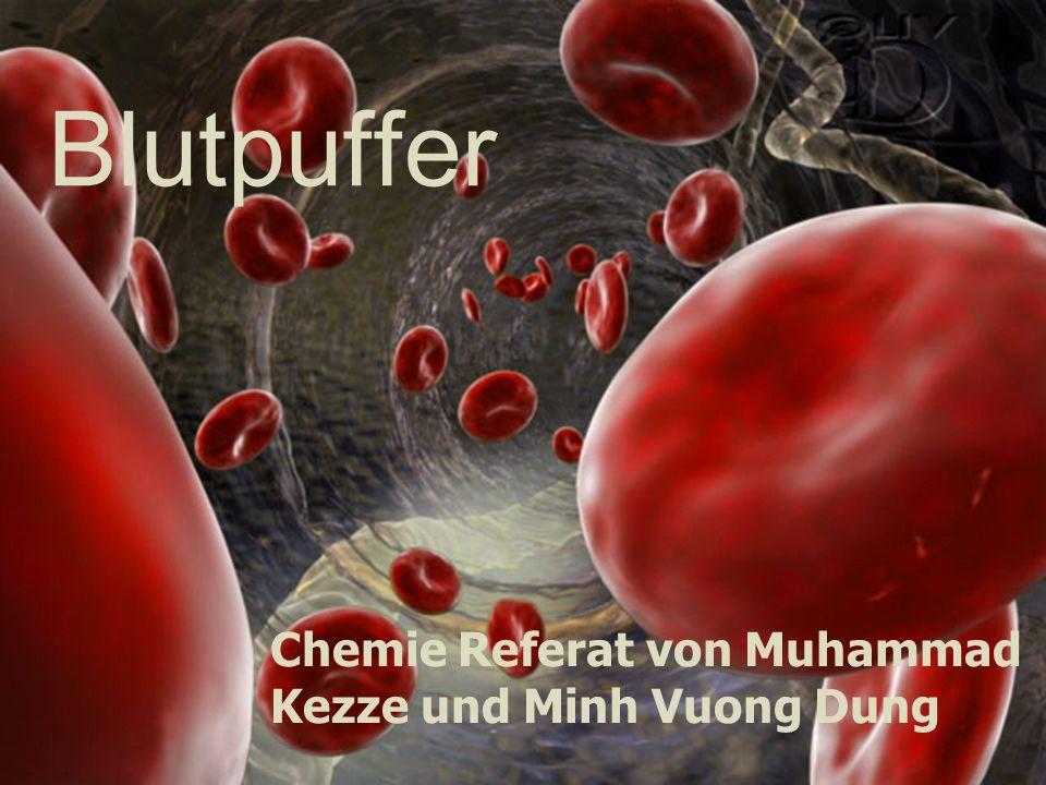 Gliederung 1.Definition Blut & dessen Zusammensetzung 2.