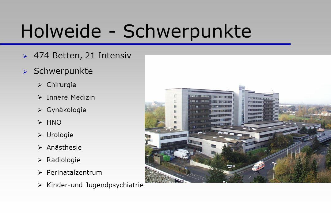 Holweide - Schwerpunkte 474 Betten, 21 Intensiv Schwerpunkte Chirurgie Innere Medizin Gynäkologie HNO Urologie Anästhesie Radiologie Perinatalzentrum