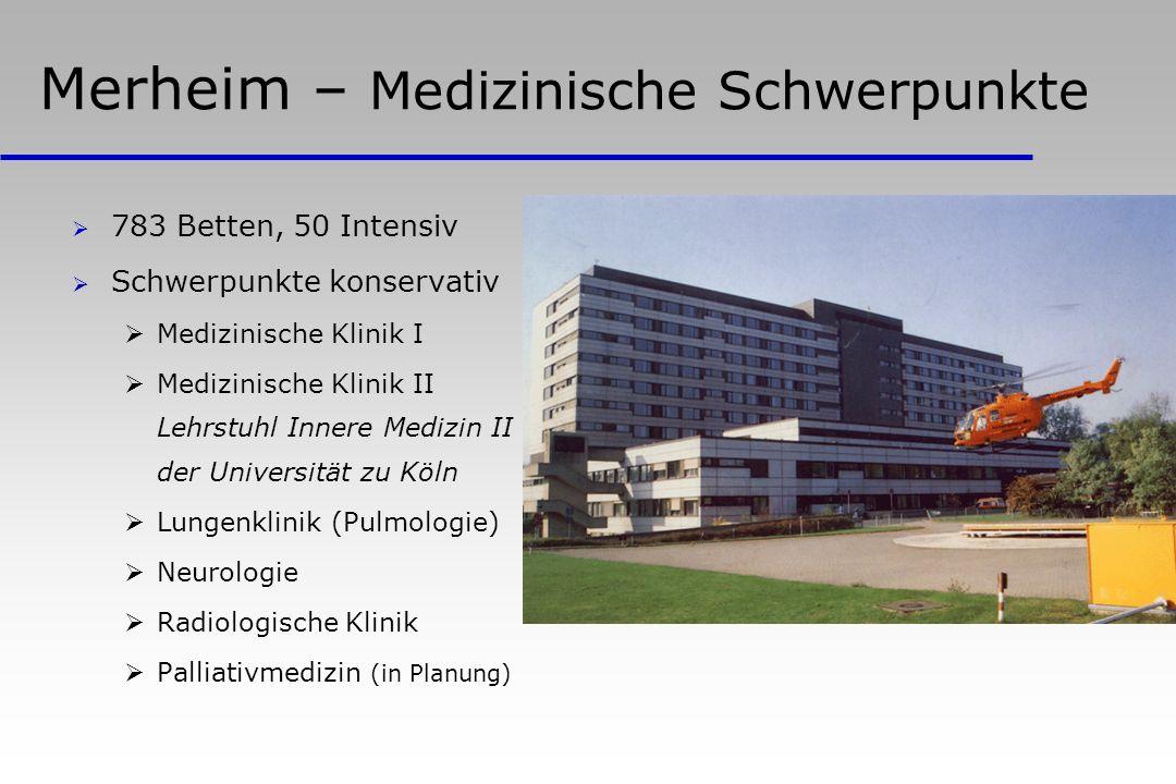 Merheim – Medizinische Schwerpunkte 783 Betten, 50 Intensiv Schwerpunkte konservativ Medizinische Klinik I Medizinische Klinik II Lehrstuhl Innere Medizin II der Universität zu Köln Lungenklinik (Pulmologie) Neurologie Radiologische Klinik Palliativmedizin (in Planung)