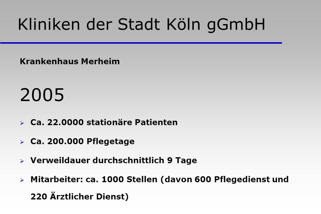 Kliniken der Stadt Köln gGmbH Krankenhaus Merheim 2005 Ca. 22.0000 stationäre Patienten Ca. 200.000 Pflegetage Verweildauer durchschnittlich 9 Tage Mi