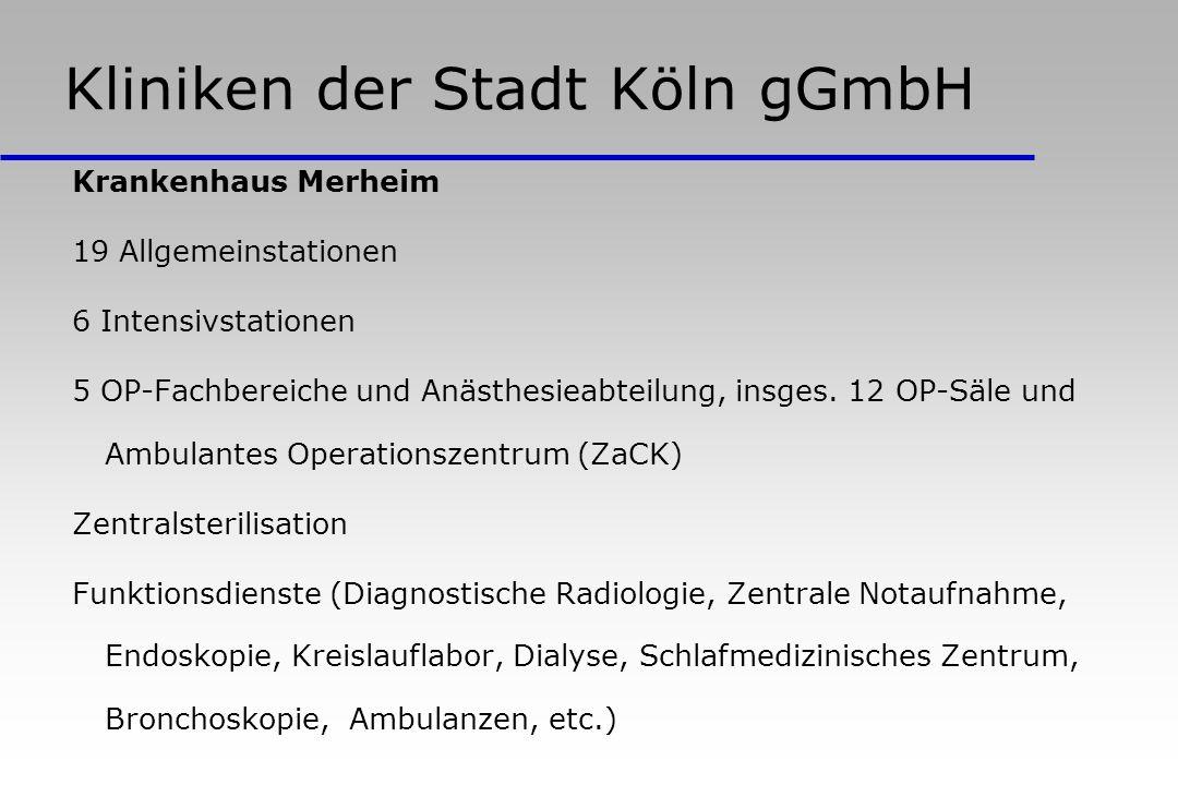 Kliniken der Stadt Köln gGmbH Krankenhaus Merheim 19 Allgemeinstationen 6 Intensivstationen 5 OP-Fachbereiche und Anästhesieabteilung, insges. 12 OP-S