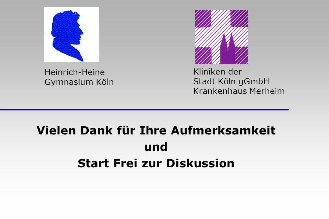Kliniken der Stadt Köln gGmbH Krankenhaus Merheim Vielen Dank für Ihre Aufmerksamkeit und Start Frei zur Diskussion Heinrich-Heine Gymnasium Köln