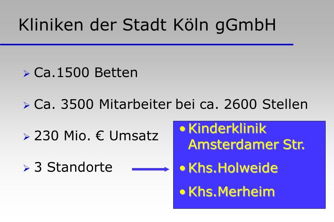 Kliniken der Stadt Köln gGmbH Ca.1500 Betten Ca. 3500 Mitarbeiter bei ca. 2600 Stellen 230 Mio. Umsatz 3 Standorte Kinderklinik Amsterdamer Str.Kinder