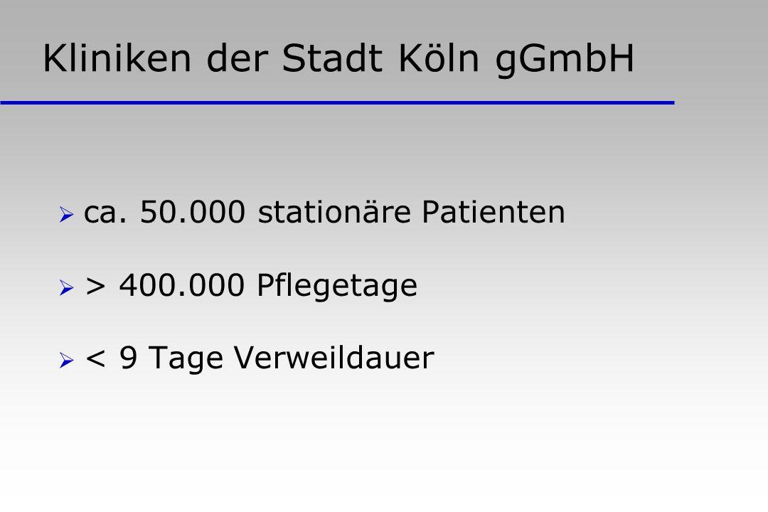 Kliniken der Stadt Köln gGmbH ca. 50.000 stationäre Patienten > 400.000 Pflegetage < 9 Tage Verweildauer