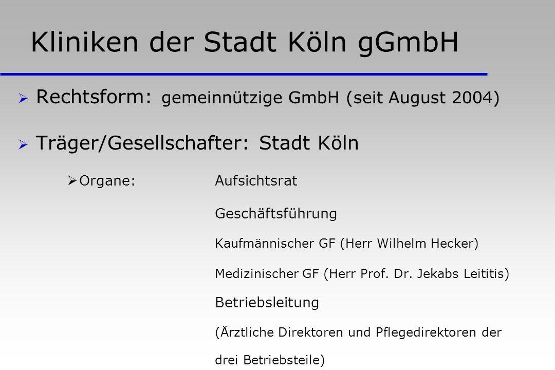 Kliniken der Stadt Köln gGmbH Rechtsform: gemeinnützige GmbH (seit August 2004) Träger/Gesellschafter: Stadt Köln Organe: Aufsichtsrat Geschäftsführung Kaufmännischer GF (Herr Wilhelm Hecker) Medizinischer GF (Herr Prof.