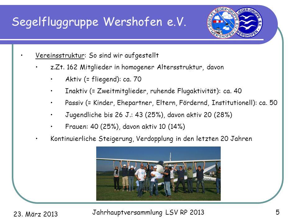 23. März 2013 Jahrhauptversammlung LSV RP 2013 5 Segelfluggruppe Wershofen e.V. Vereinsstruktur: So sind wir aufgestellt z.Zt. 162 Mitglieder in homog