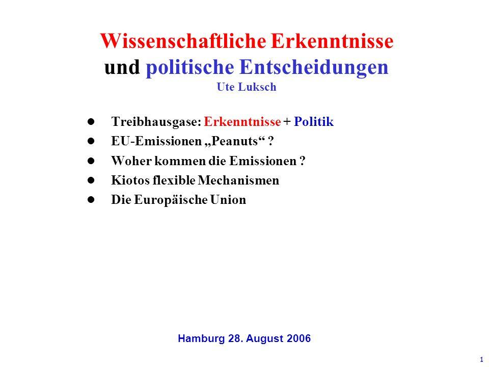 Hamburg 28.August 2006 12 Kiotos flexible Mechanismen l Gemeinsame Umsetzung (Art.