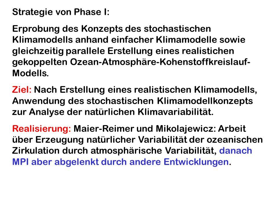 Strategie von Phase I: Erprobung des Konzepts des stochastischen Klimamodells anhand einfacher Klimamodelle sowie gleichzeitig parallele Erstellung ei