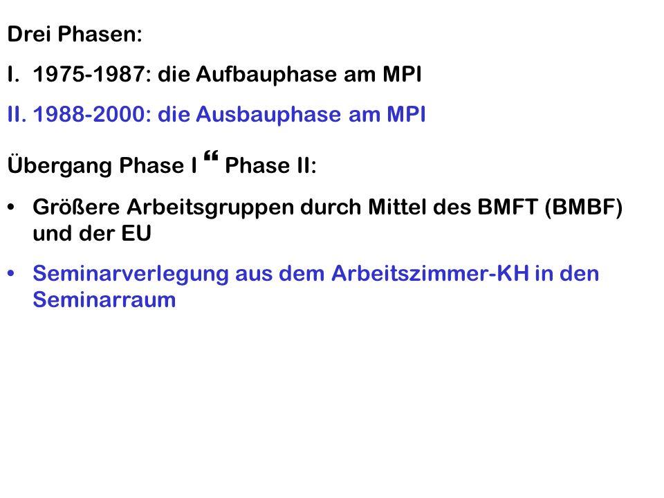 Drei Phasen: I.1975-1987: die Aufbauphase am MPI II.1988-2000: die Ausbauphase am MPI Übergang Phase I Phase II: Größere Arbeitsgruppen durch Mittel d