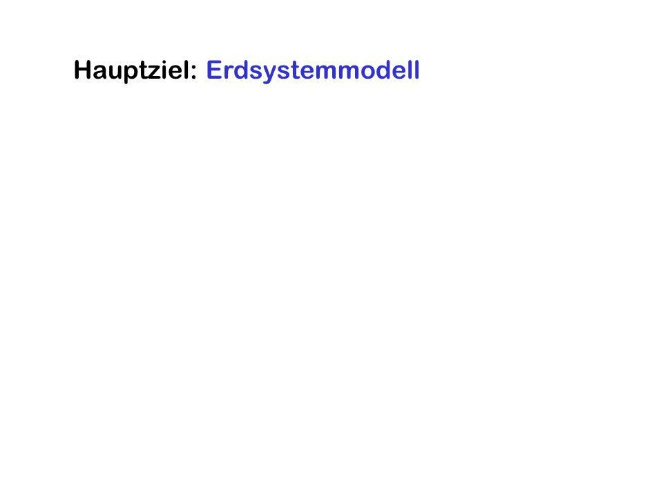 Hauptziel: Erdsystemmodell