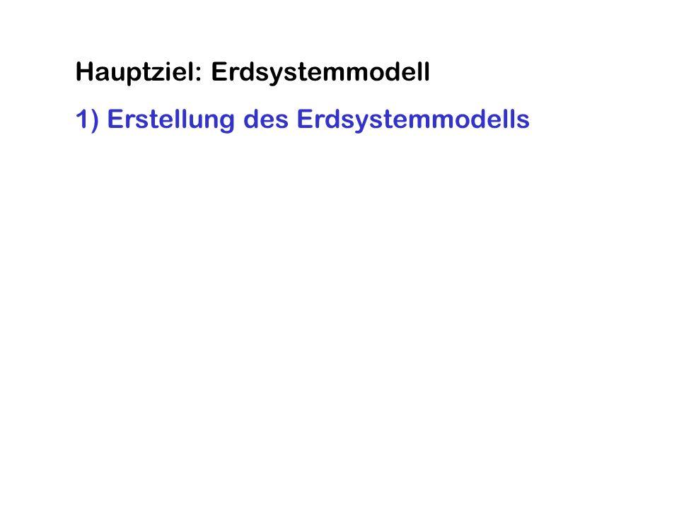 1) Erstellung des Erdsystemmodells