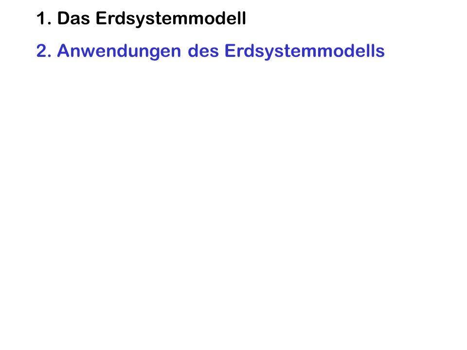 1. Das Erdsystemmodell 2. Anwendungen des Erdsystemmodells