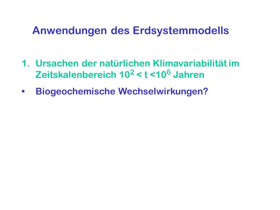 Anwendungen des Erdsystemmodells 1.Ursachen der natürlichen Klimavariabilität im Zeitskalenbereich 10 2 < t <10 6 Jahren Biogeochemische Wechselwirkun