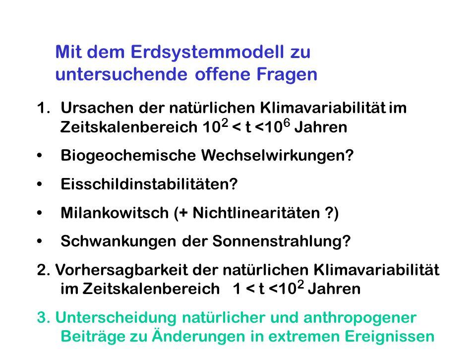 1.Ursachen der natürlichen Klimavariabilität im Zeitskalenbereich 10 2 < t <10 6 Jahren Biogeochemische Wechselwirkungen? Eisschildinstabilitäten? Mil