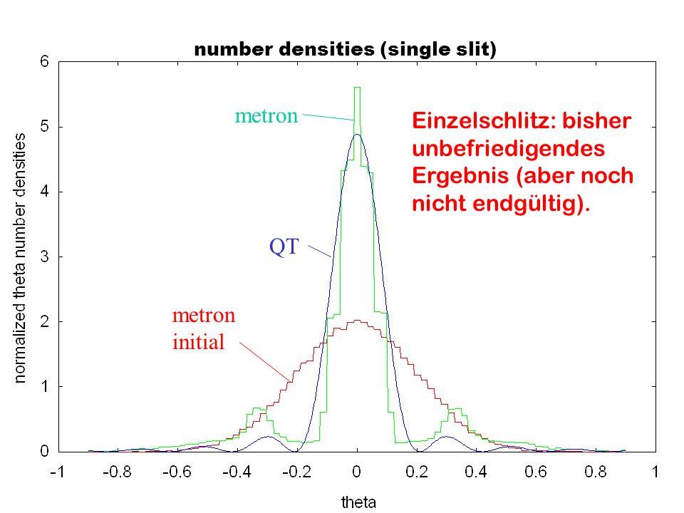 number densities (single slit) QT metron metron initial Einzelschlitz: bisher unbefriedigendes Ergebnis (aber noch nicht endgültig).