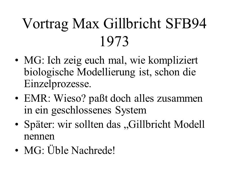 Vortrag Max Gillbricht SFB94 1973 MG: Ich zeig euch mal, wie kompliziert biologische Modellierung ist, schon die Einzelprozesse.