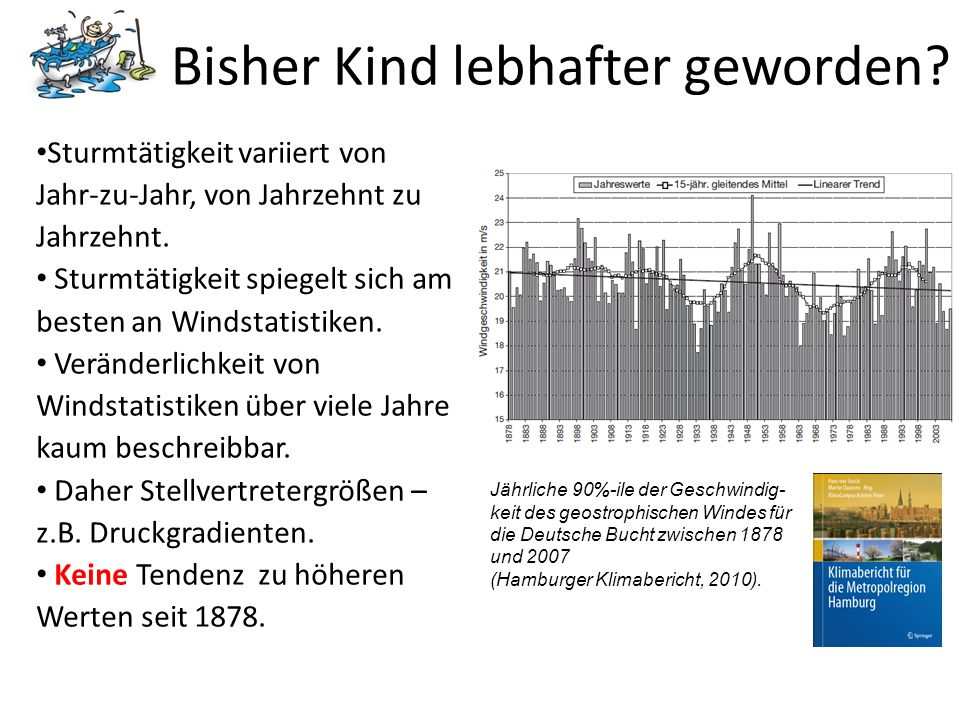 Bisher Kind lebhafter geworden? Jährliche 90%-ile der Geschwindig- keit des geostrophischen Windes für die Deutsche Bucht zwischen 1878 und 2007 (Hamb