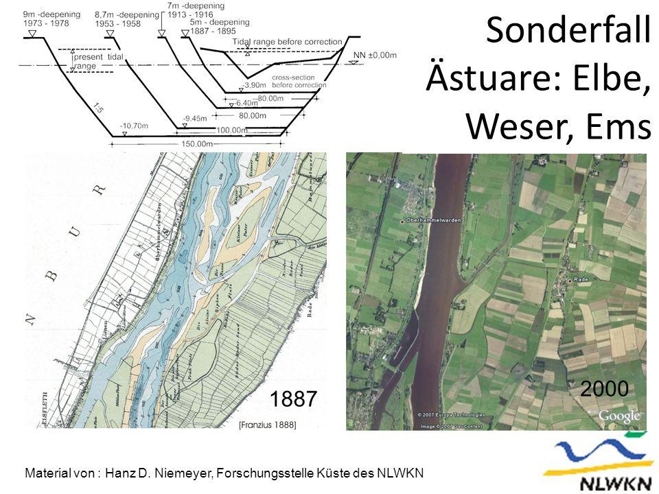 2000 Material von : Hanz D. Niemeyer, Forschungsstelle Küste des NLWKN 1887 Sonderfall Ästuare: Elbe, Weser, Ems