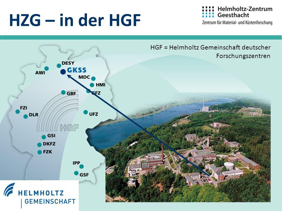 HZG – in der HGF HGF = Helmholtz Gemeinschaft deutscher Forschungszentren