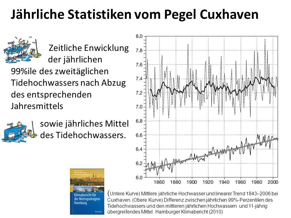 Verschiedene Zeithorizonte Beispiel: Nordfriesland – Implementation neuer Strategien – Nähere Zukunft, z.B.