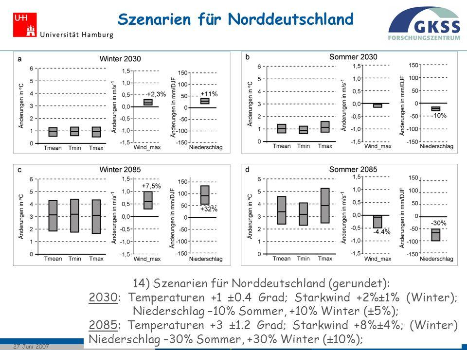 Folie 20 Husum, 5. Juli 2007 27 Juni 2007 Szenarien für Norddeutschland 14) Szenarien für Norddeutschland (gerundet): 2030: Temperaturen +1 ±0.4 Grad;