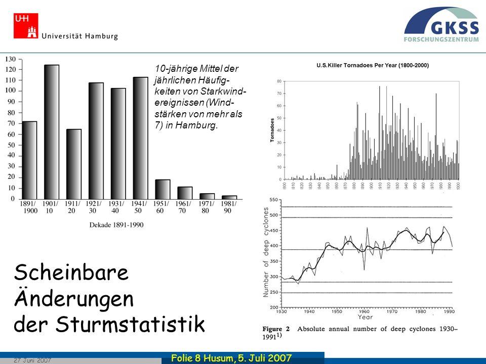 Folie 8 Husum, 5. Juli 2007 27 Juni 2007 Scheinbare Änderungen der Sturmstatistik 10-jährige Mittel der jährlichen Häufig- keiten von Starkwind- ereig