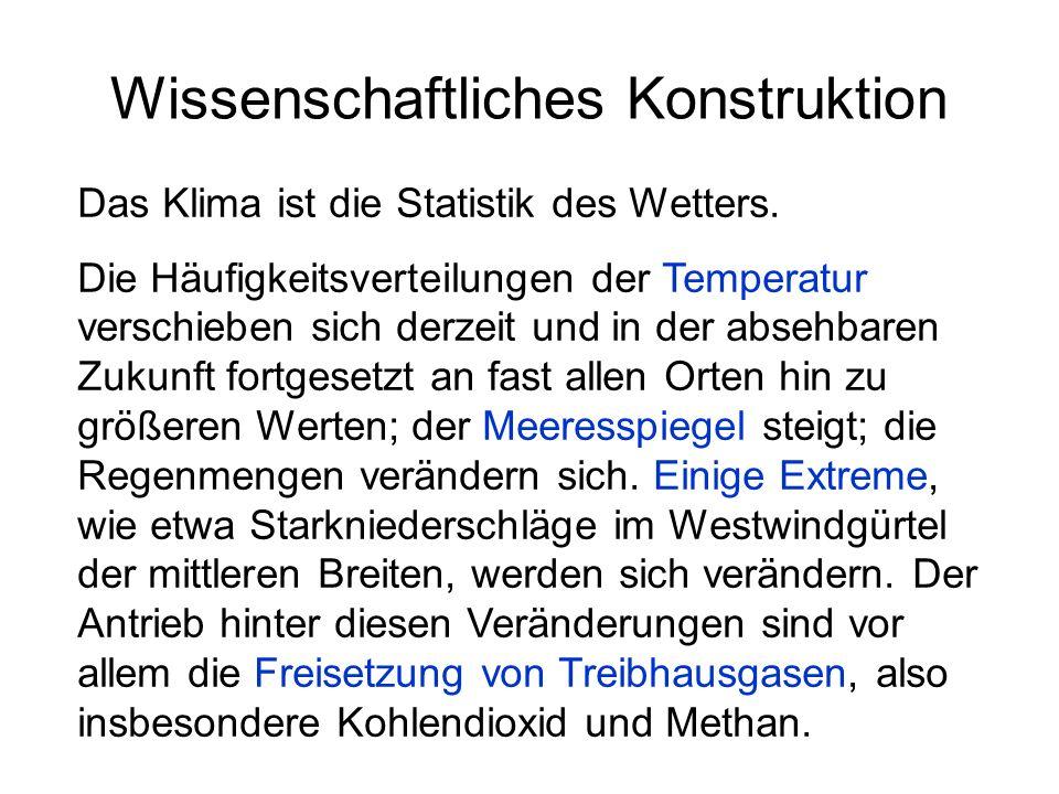 Wissenschaftliches Konstruktion Das Klima ist die Statistik des Wetters.