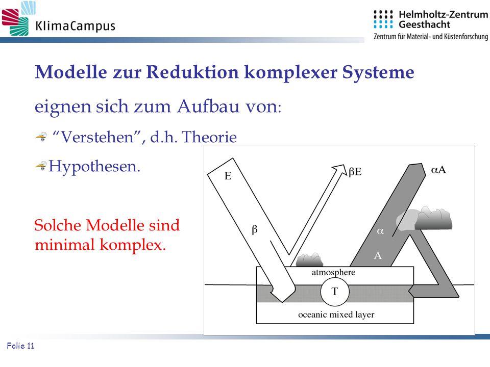 Folie 11 Modelle zur Reduktion komplexer Systeme eignen sich zum Aufbau von : Verstehen, d.h. Theorie Hypothesen. Solche Modelle sind minimal komplex.