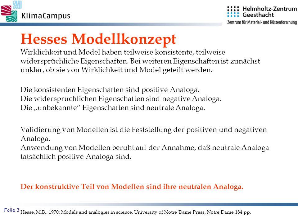 Folie 3 Hesses Modellkonzept Wirklichkeit und Model haben teilweise konsistente, teilweise widersprüchliche Eigenschaften. Bei weiteren Eigenschaften