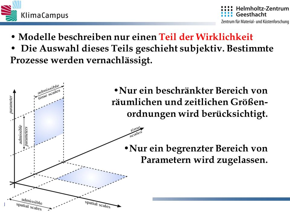 Folie 8 Nur ein beschränkter Bereich von räumlichen und zeitlichen Größen- ordnungen wird berücksichtigt. Nur ein begrenzter Bereich von Parametern wi