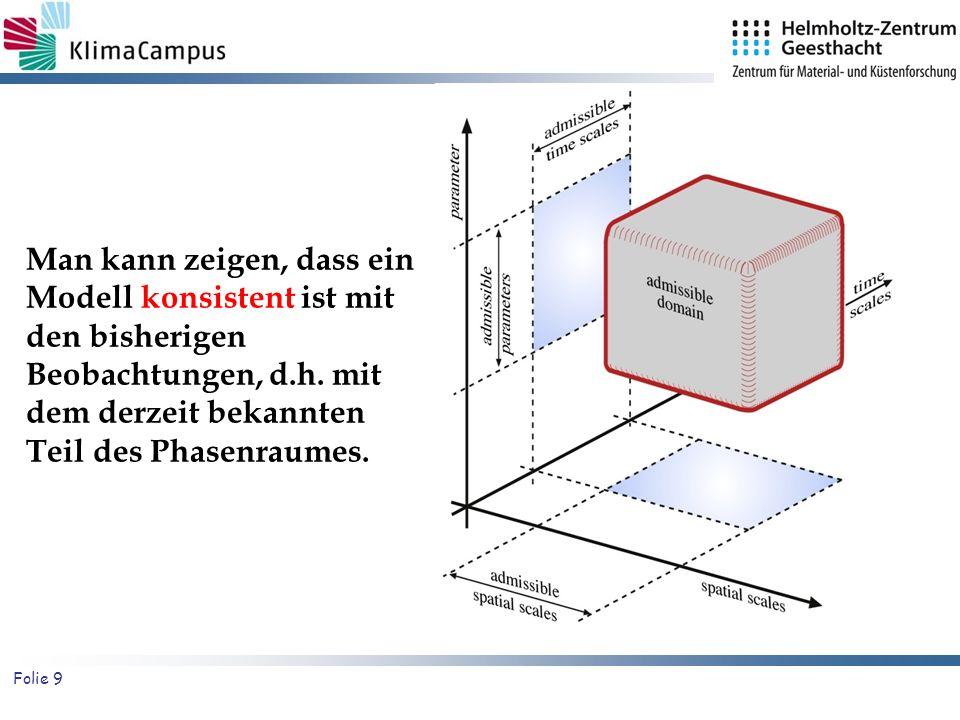 Folie 9 Man kann zeigen, dass ein Modell konsistent ist mit den bisherigen Beobachtungen, d.h. mit dem derzeit bekannten Teil des Phasenraumes.