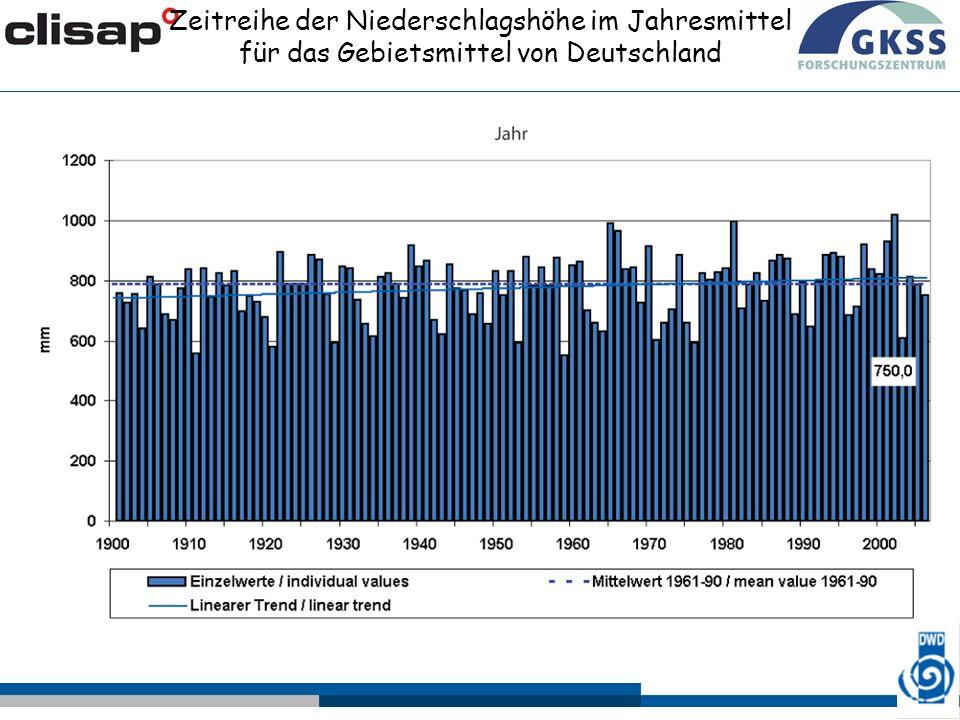 Zeitreihe der Niederschlagshöhe im Jahresmittel für das Gebietsmittel von Deutschland
