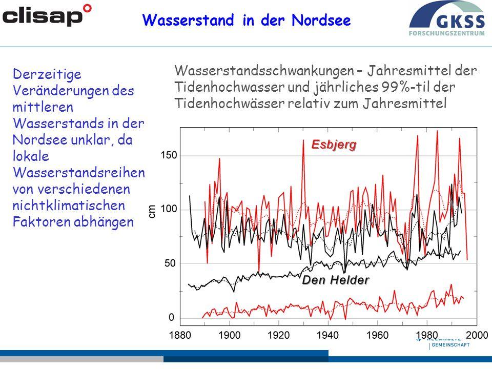 Wasserstand in der Nordsee Wasserstandsschwankungen – Jahresmittel der Tidenhochwasser und jährliches 99%-til der Tidenhochwässer relativ zum Jahresmi