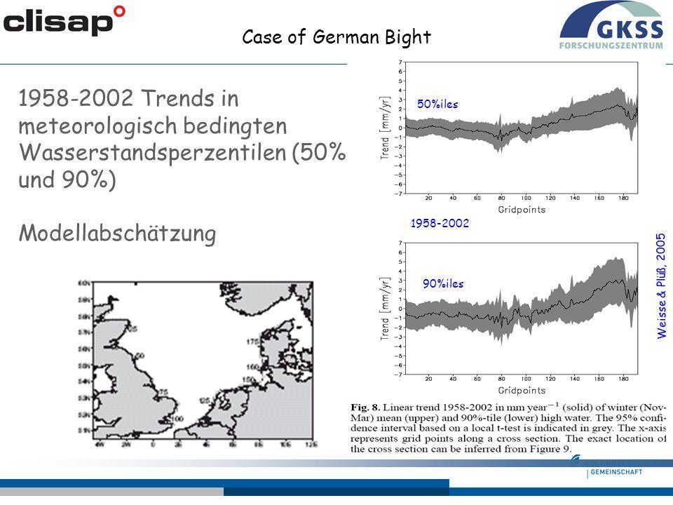 1958-2002 Trends in meteorologisch bedingten Wasserstandsperzentilen (50% und 90%) Modellabschätzung Weisse & Plüß, 2005 50%iles 90%iles 1958-2002 Case of German Bight