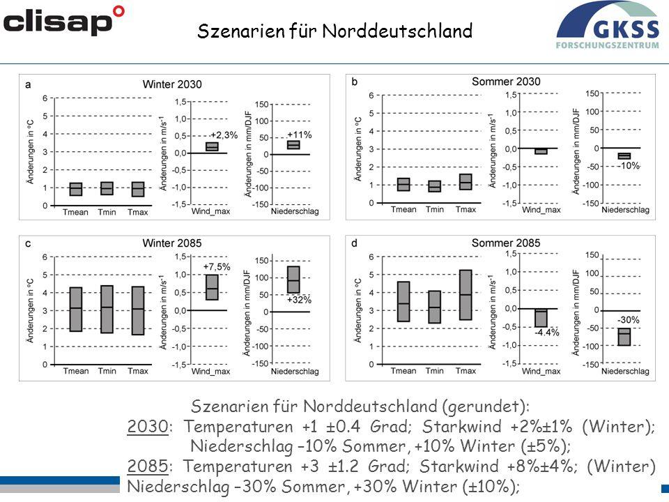 Szenarien für Norddeutschland Szenarien für Norddeutschland (gerundet): 2030: Temperaturen +1 ±0.4 Grad; Starkwind +2%±1% (Winter); Niederschlag –10% Sommer, +10% Winter (±5%); 2085: Temperaturen +3 ±1.2 Grad; Starkwind +8%±4%; (Winter) Niederschlag –30% Sommer, +30% Winter (±10%);