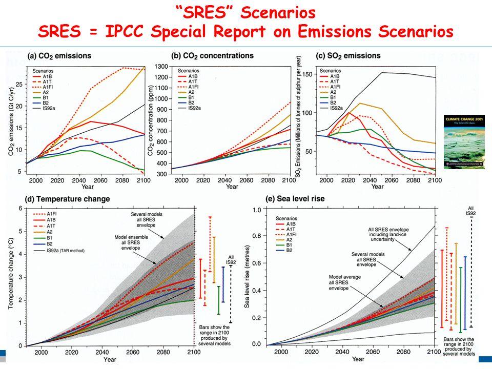 SRES Scenarios SRES = IPCC Special Report on Emissions Scenarios