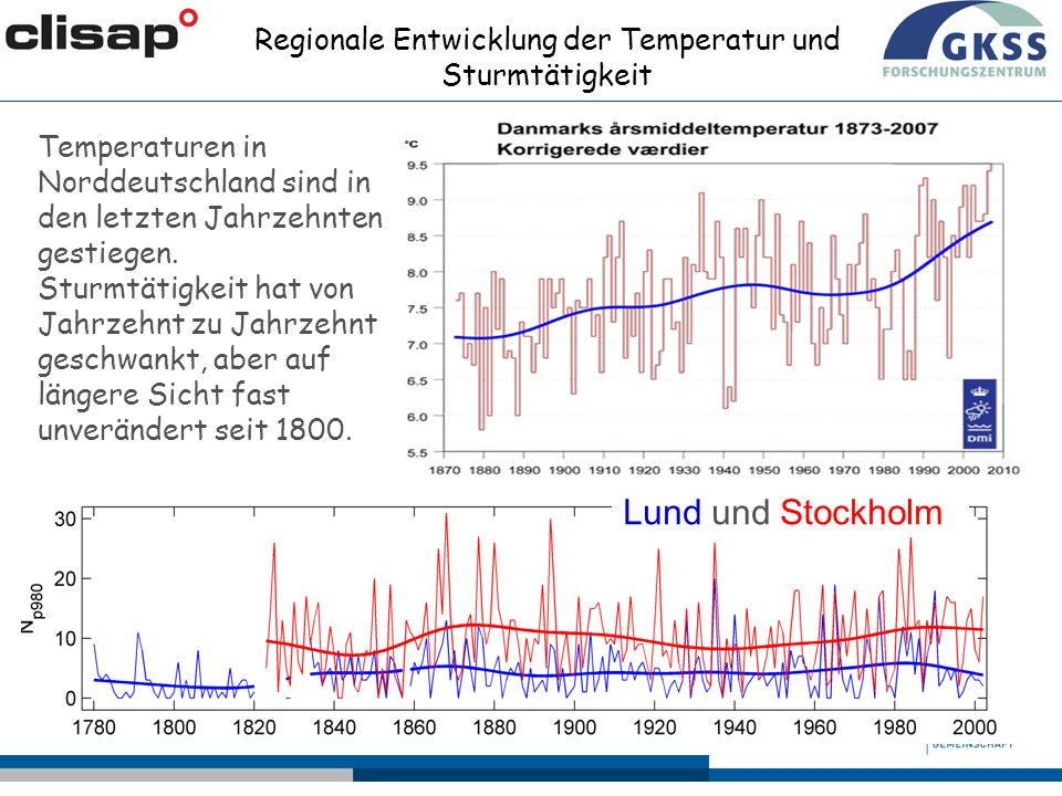 Regionale Entwicklung der Temperatur und Sturmtätigkeit Lund und Stockholm Temperaturen in Norddeutschland sind in den letzten Jahrzehnten gestiegen.