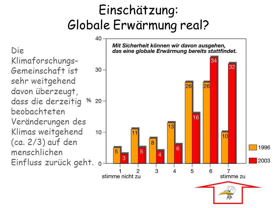 Einschätzung: Globale Erwärmung real? Die Klimaforschungs- Gemeinschaft ist sehr weitgehend davon überzeugt, dass die derzeitig beobachteten Veränderu
