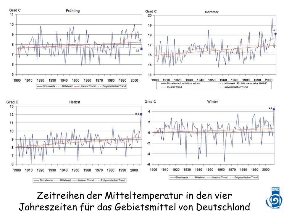 Zeitreihen der Mitteltemperatur in den vier Jahreszeiten für das Gebietsmittel von Deutschland