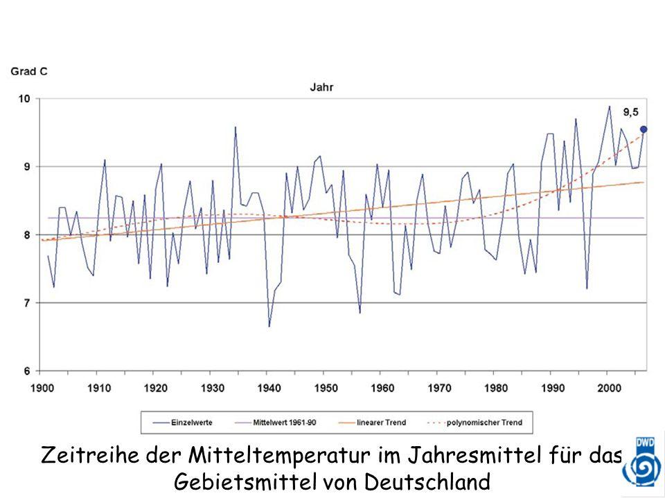 Zeitreihe der Mitteltemperatur im Jahresmittel für das Gebietsmittel von Deutschland