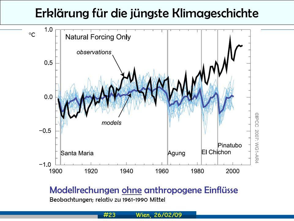 #23 Wien, 26/02/09 Erklärung für die jüngste Klimageschichte Modellrechungen ohne anthropogene Einflüsse Beobachtungen; relativ zu 1961-1990 Mittel °C°C