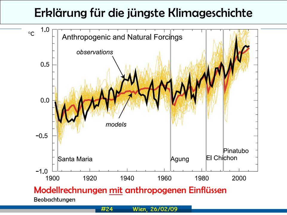 #24 Wien, 26/02/09 Modellrechnungen mit anthropogenen Einflüssen Beobachtungen °C°C Erklärung für die jüngste Klimageschichte