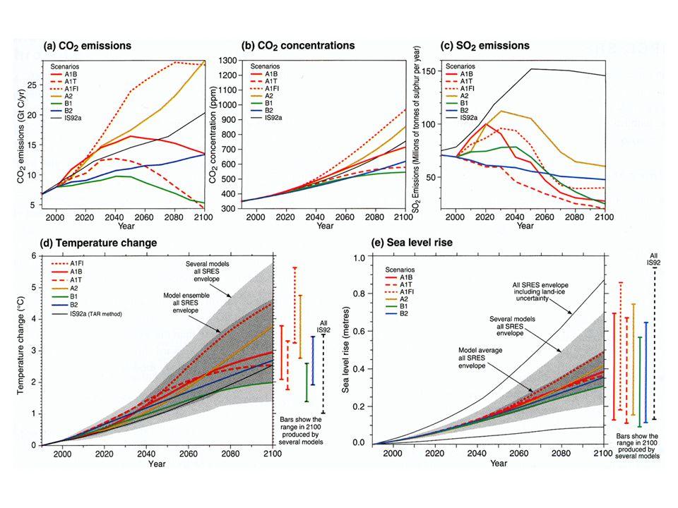 Anpassung Verminderung der Verletzlichkeit gegenüber extremen Wetterereignissen (z.B.