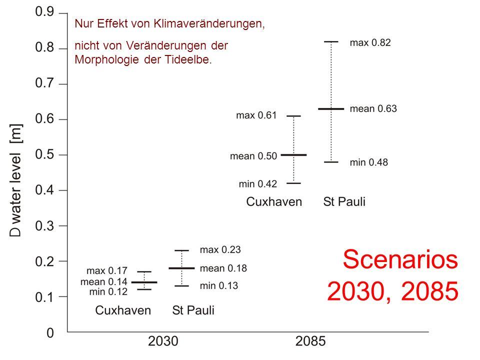Scenarios 2030, 2085 Nur Effekt von Klimaveränderungen, nicht von Veränderungen der Morphologie der Tideelbe.