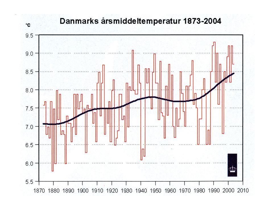 Sturmstatistiken abgeleitet aus Barometermessungen – hier jährliche Häufigkeit von Luftdrücken weniger als 980 hPa in Lund (blau) und Stockholm (rot)