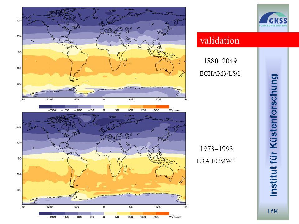 Institut für Küstenforschung I f K 1973–1993 ERA ECMWF 1880–2049 ECHAM3/LSG validation