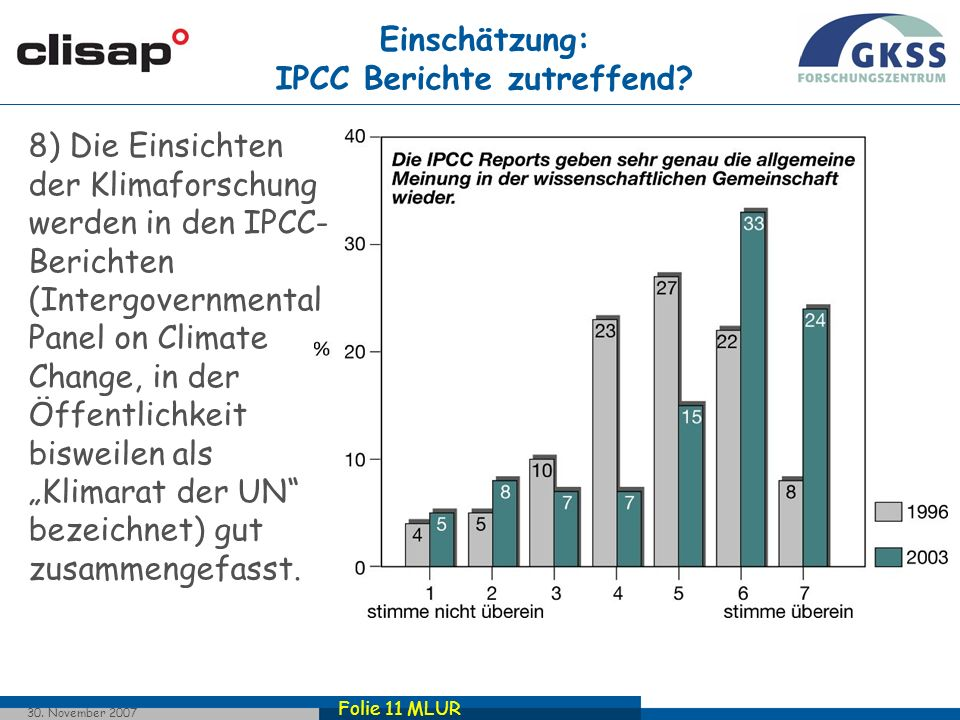 Folie 11 MLUR 30. November 2007 Einschätzung: IPCC Berichte zutreffend.